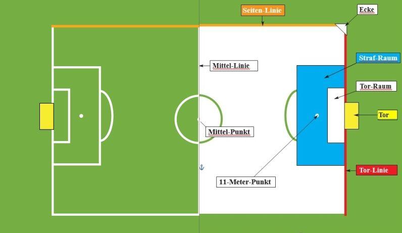 Fussball Die Wichtigsten Regeln Leicht Verstandlich Tus